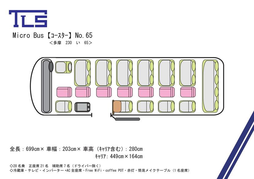 コースターNo.65平面図